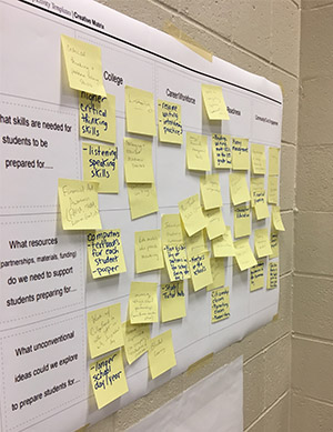 Pitt held a series of community input sessions while developing the Homewood Community Engagement Center. Ideas posted by participants were considered throughout the process.
